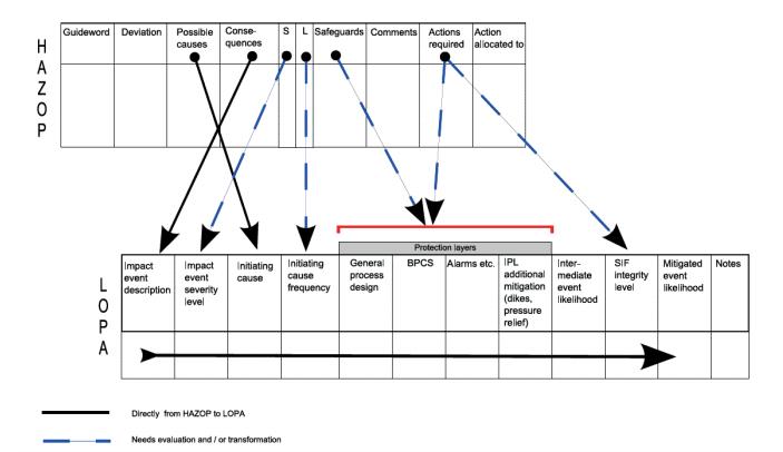 Approach-Methodology-1-3