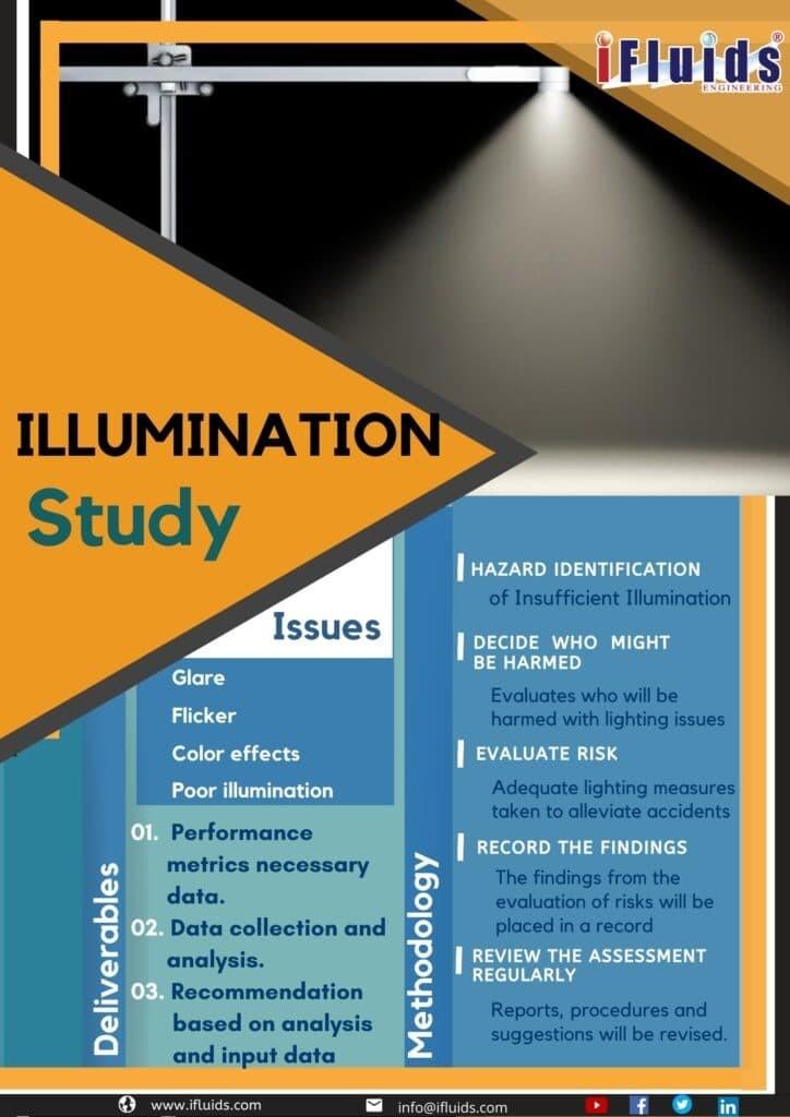 Illumination Study