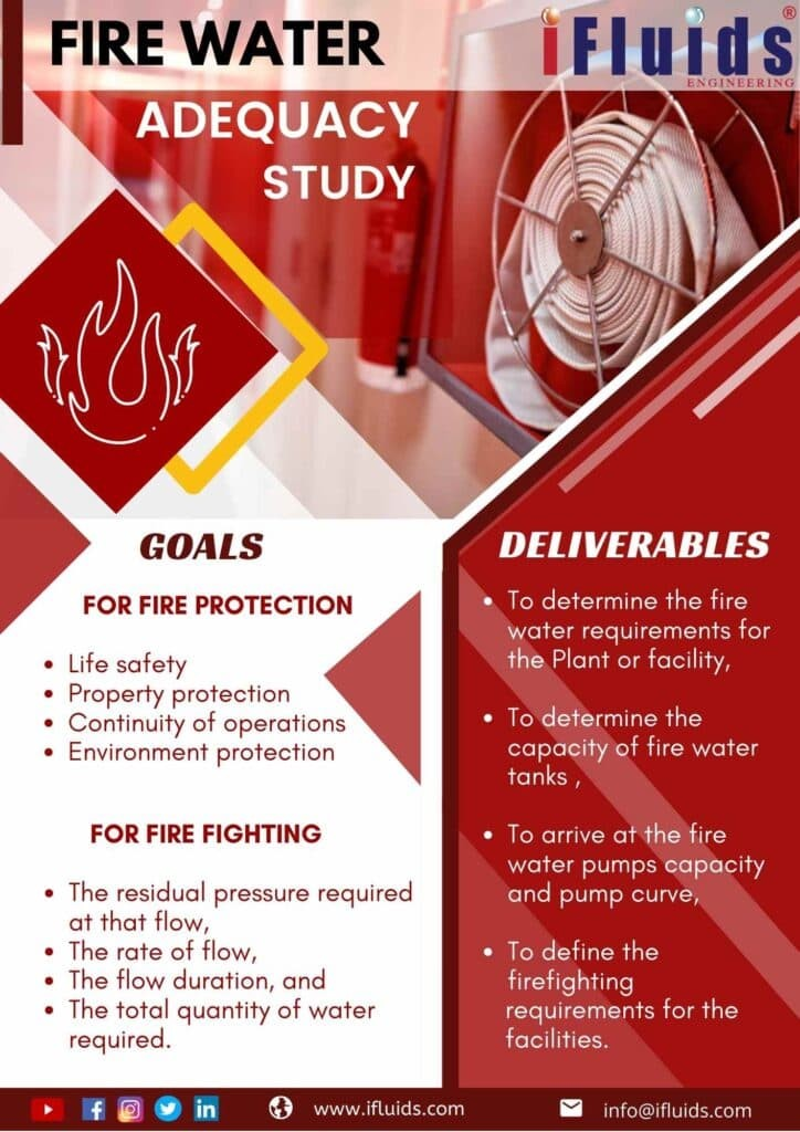Fire Water Adequacy Study